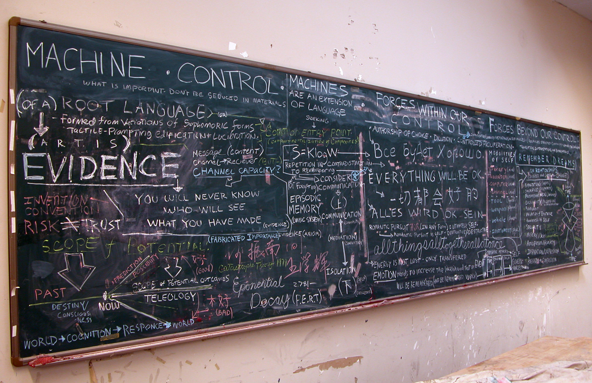 Jason Kofke, Event Mapping, 2009, chalk on chalkboards within classrooms at the China Academy of Art, Hangzhou, China, 4 x 25 inches